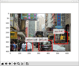 香港の街角をChainerCV Object Detection